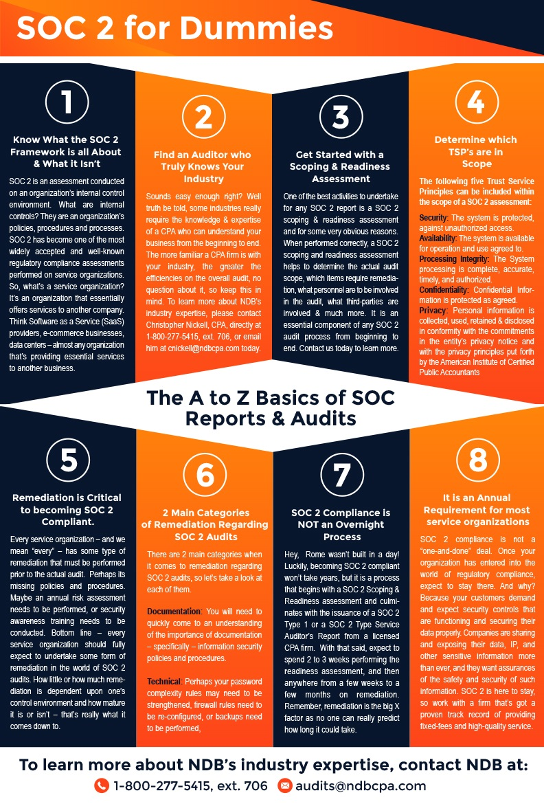SOC 2 for Dummies – the A to Z Basics of SOC Reports & Audits